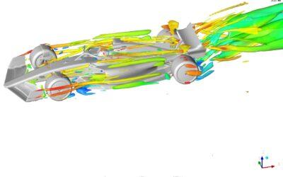 Symulacja aerodynamiki zewnętrznej konceptu bolidu F1 2022
