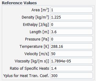 Parametry wartości referencyjnych