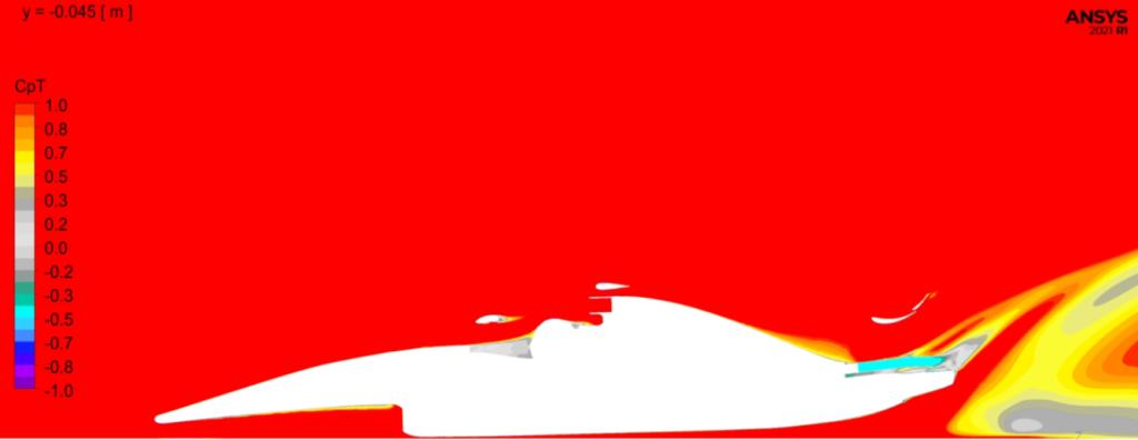 symulacja aerodynamiki bolidu: wyniki