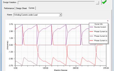 ANSYS RMxprt – projektowanie wirujących maszyn elektrycznych