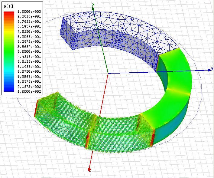 symulacja pracy silnika z magnesami trwałymi