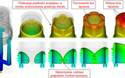 Wpływ procesu wtrysku wzmacnianych komponentów polimerowych na dokładność strukturalnych symulacji numerycznych