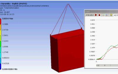 Analiza dynamiczna przenoszenia ładunku