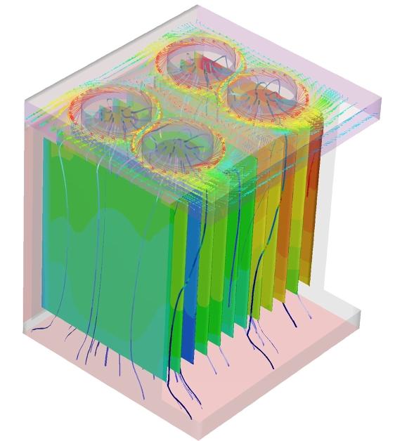 ansys icepak - program cfd do symulacji chłodzenia