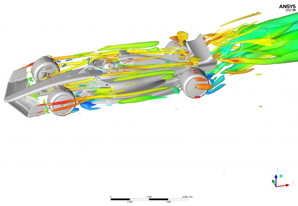 Aerodynamika ANSYS cfd