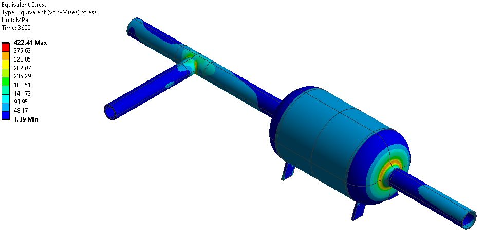 Model Reduction inside Ansys