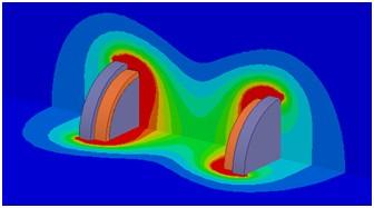 Analiza rozkład pola elektromagnetycznego dla wybranych geometrii aplikatorów magnetycznych