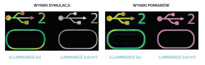 symulacja układów optycznych