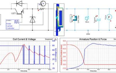ANSYS Simplorer – symulacja sterowania
