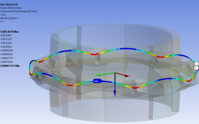 Projektowanie oraz weryfikacja połączeń śrubowych zgodnie z normą VDI 2230