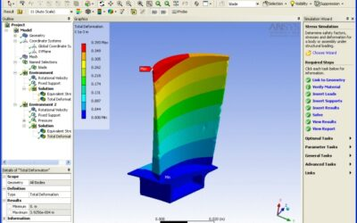 Introduction to CFD simulations with ANSYS Fluent