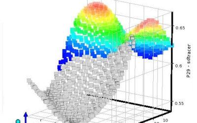 DesignXplorer jest częścią wszystkich licencji ANSYS Mechanical